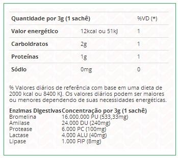 Composicao Nutricional Enzyfor 30 Sachês Vitafor